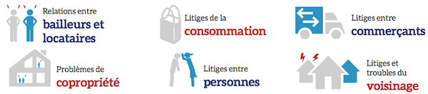 La conciliation et le conciliateur de Justice en France.